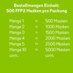 ffp2_grossmengen_aufstellung