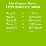 ffp2_kleinmengen_aufstellung